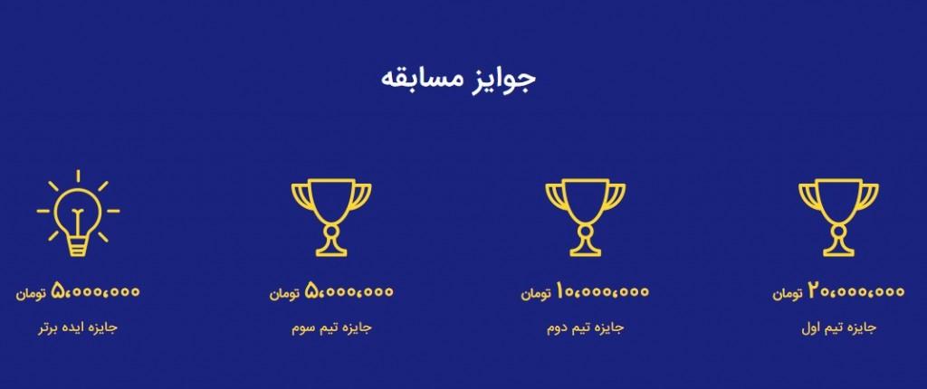 همچنین در تصویر زیر می توانید شاهد جوایز در نظر گرفته شده برای نفرات برتر این مسابقه باشید.